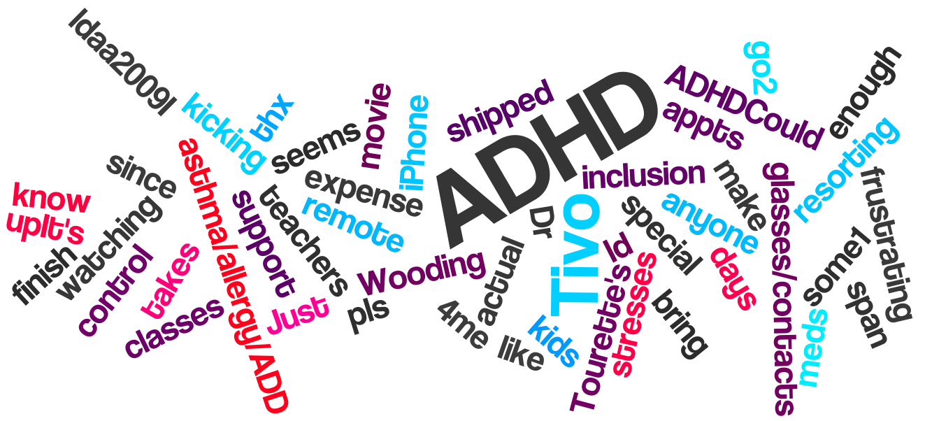 about adult adhd